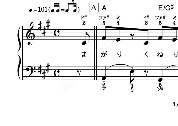 パプリカ リコーダー 楽譜